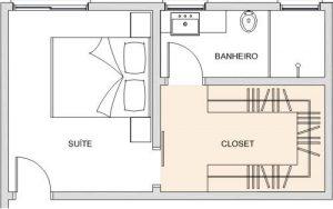 Representación de closet en planta
