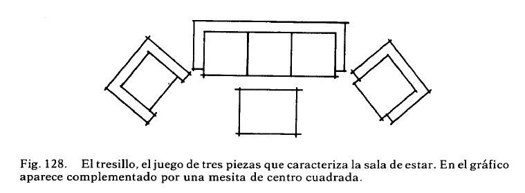 representacion de sala de estar y living en plano arquitectonico