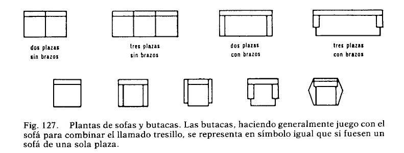 representacion de sillones y sofas en plantas para un plano arquitectonico