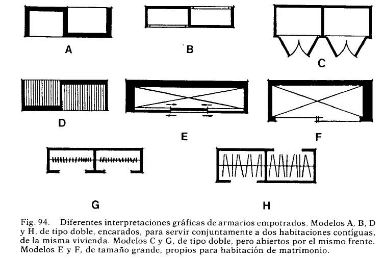 representacion en plantas de armarios empotrados para diseño de plano arquitectonico