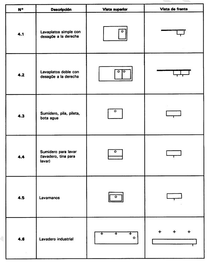 representacion de baños en planta nch2217-2 para planos arquitectonicos (2)